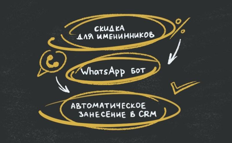 В нашем случае, если переводить в абсолютные величины, это миллионы рублей в месяц