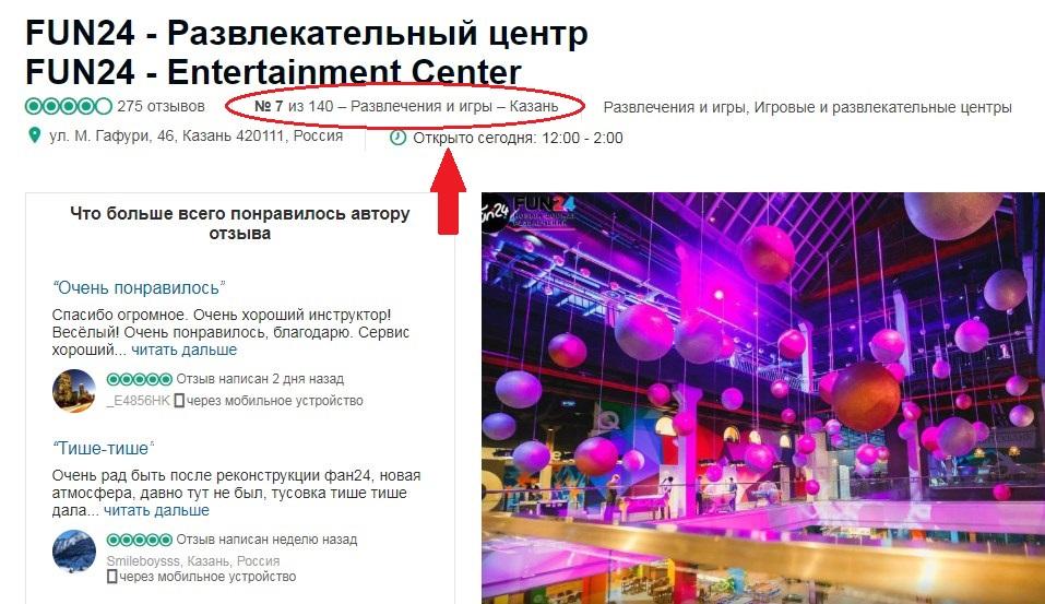 Мы используем эту механику, начиная с июля 2019 года. За это время на сайте tripadvisor.ru нам удалось продвинуться с 28-й строчки на 7-ю в списке из 140 заведений раздела «Развлечения и игры» Казани.